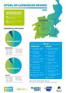 Analyse oevers NL-BE Limburg 2020
